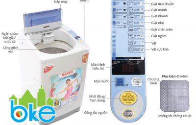 Cách Sử Dụng Máy Giặt Sanyo
