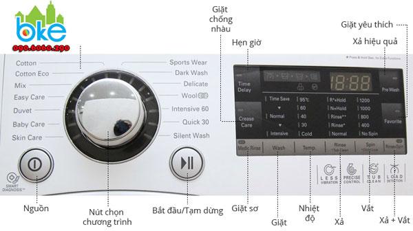 Hướng Dẫn Cách Sử Dụng Máy Giặt LG 8kg Đúng Cách